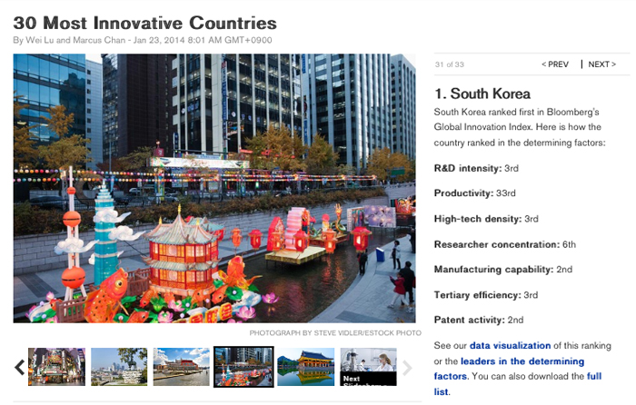 Korea secured the top spot in Bloomberg's Global Innovation Index. (photo: captured image from Bloomberg)