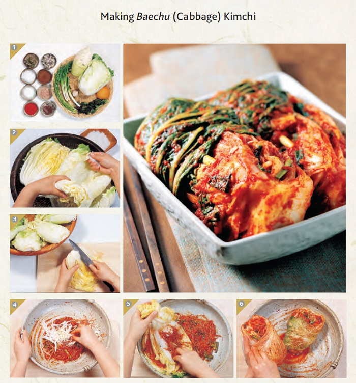 Food korea the official website of the republic of korea 1 ingredients for kimchi 2 slice and wash kimchi cabbages and soak in salt forumfinder Images