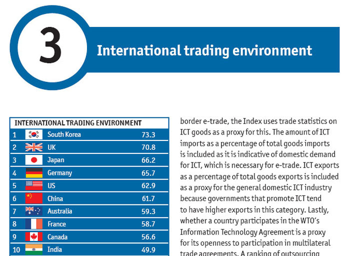 Online brokers with international trading