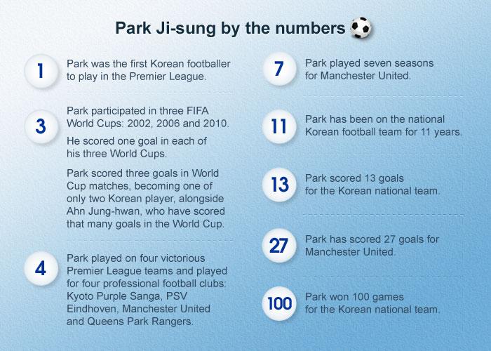 Parkjisung_numbers_L.jpg