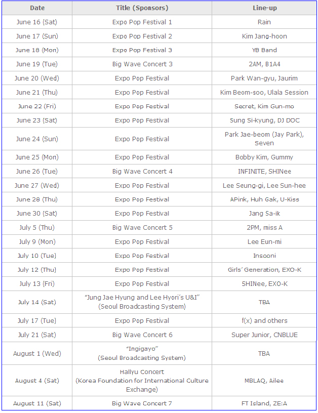 The K-Pop Concert Schedule is subject to change due to weather conditions or circumstances of the respective organizing committee.