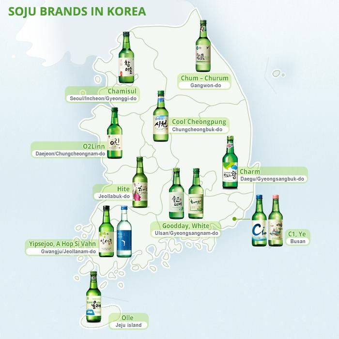 Soju Korea S Representative Liquor Korea Net The Official